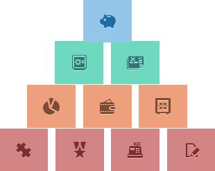 key benefits of using Magento